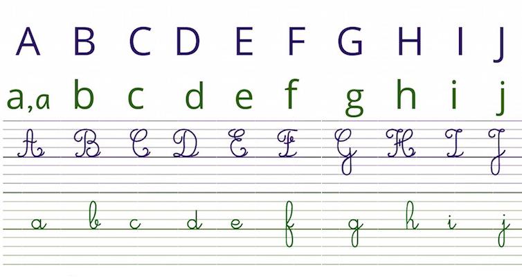 Bien connu Frise alphabet 4 écritures (cursives et scriptes) - Professeur  VH99