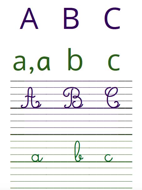 Ecriture Stylée Alphabet frise alphabet 4 écritures (cursives et scriptes) - professeur