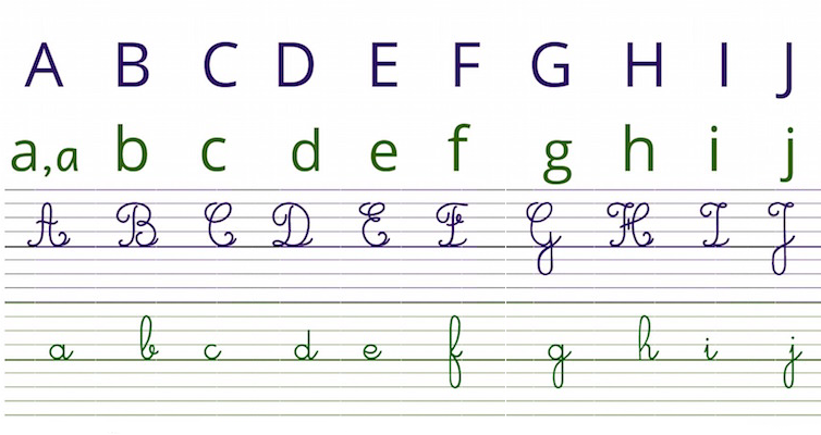 Aperçu de la frise des 4 alphabets